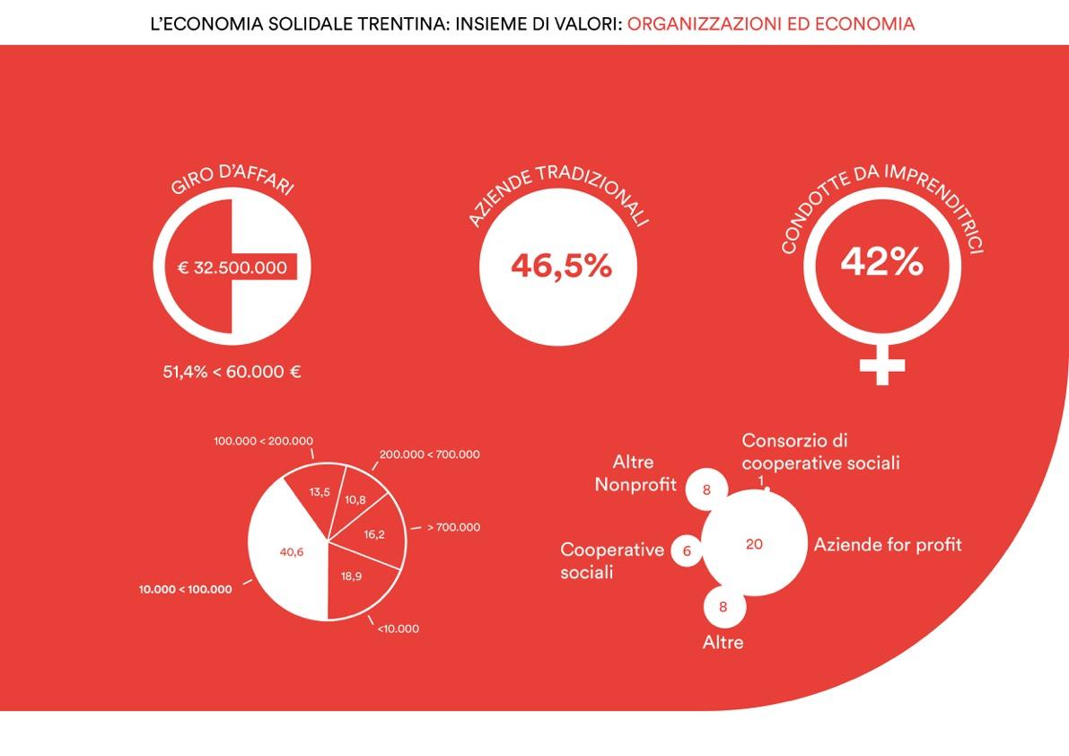 insieme-di-lavori-infografica-01-02